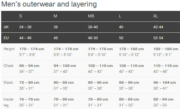 Mens outerwear size chart