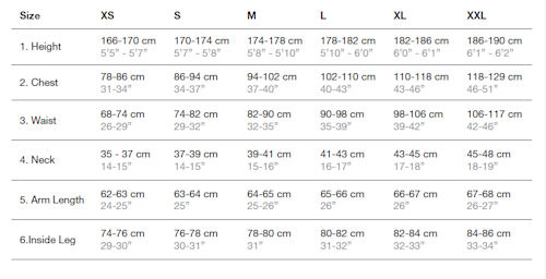 Ion Size Chart Size Chart For Palm Outerwear