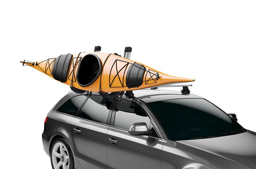 Best Car Rack For Paddleboard